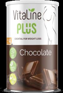 VitaLine PLUS форум, цена, отзиви, състав, аптека, мнения
